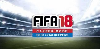 Best Goalkeepers for FIFA 18 Career Mode