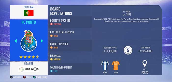 FIFA 19 Career Mode: Transfer Budgets of all Clubs