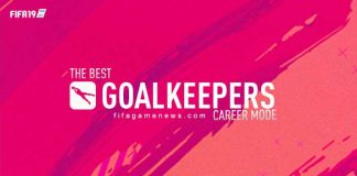 Best Goalkeepers for FIFA 19 Career Mode