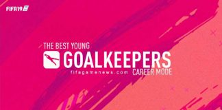 Best Young Goalkeepers for FIFA 19 Career Mode