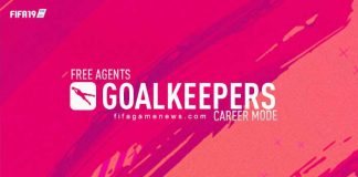 Free Agents Goalkeepers for FIFA 19 Career Mode
