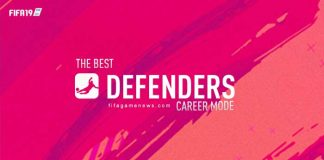 Best Defenders for FIFA 19 Career Mode