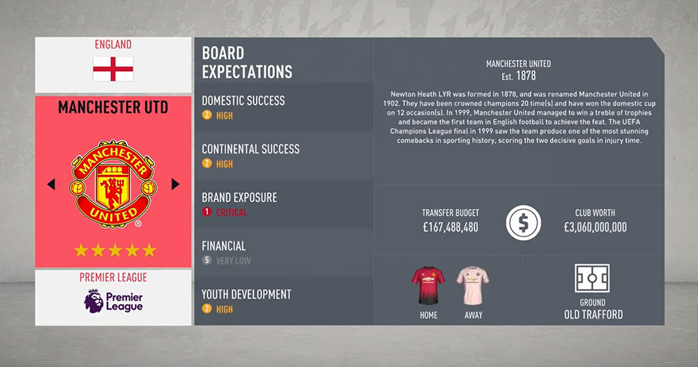 Premier League Budgets for FIFA 20 Career Mode