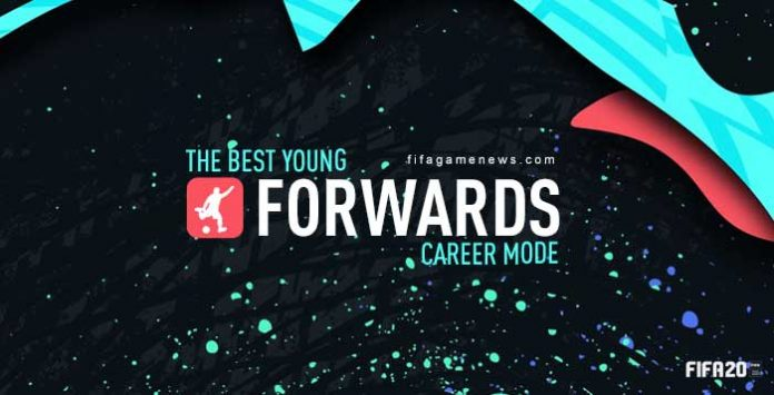 Best Young Strikers and Forwards for FIFA 20 Career Mode