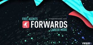 Best Free Strikers and Forwards for FIFA 20 Career Mode