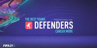 FIFA 21 Young Defenders