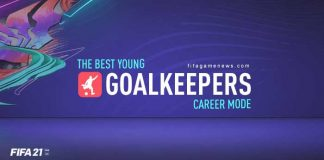 Best Young Goalkeepers for FIFA 21 Career Mode
