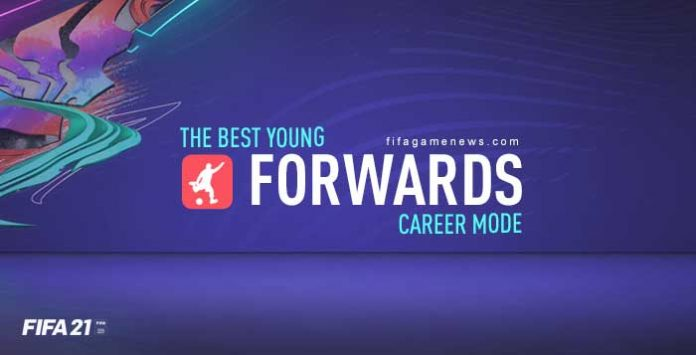 Best Young Strikers and Forwards for FIFA 21 Career Mode