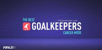 Best FIFA 21 Goalkeepers