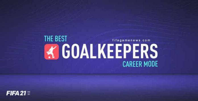 Mejores porteros de FIFA 21